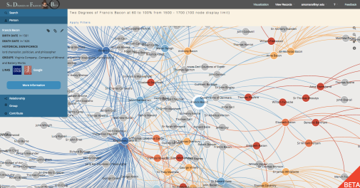 A very busy map of Francis Bacon's first- and second-degree relationships.