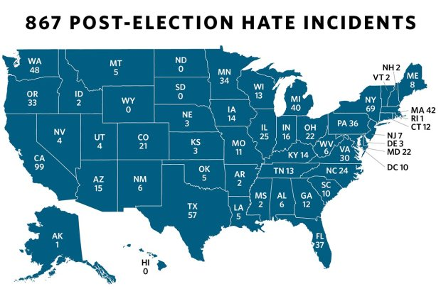 post-election-hate